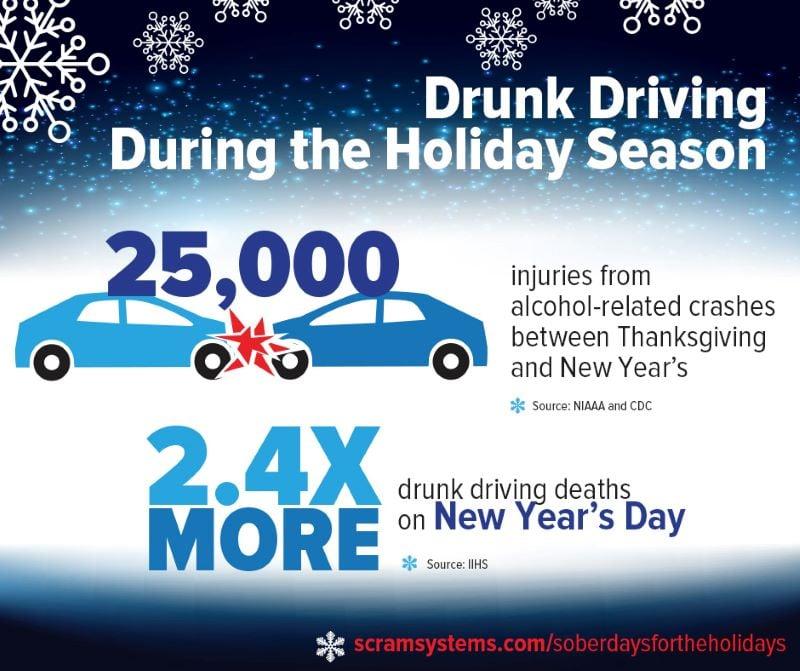 Holiday DUI Statistics_car accident attorney nashville tn_Bart Durham Injury Law_Nashville